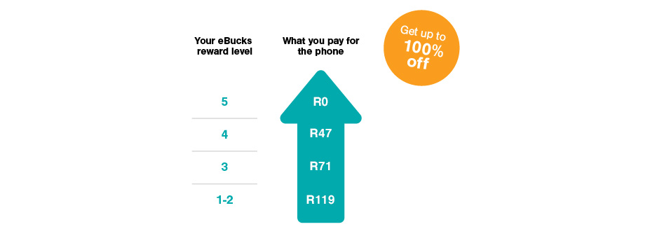 Gold Cheque Account - Cheque Accounts - FNB